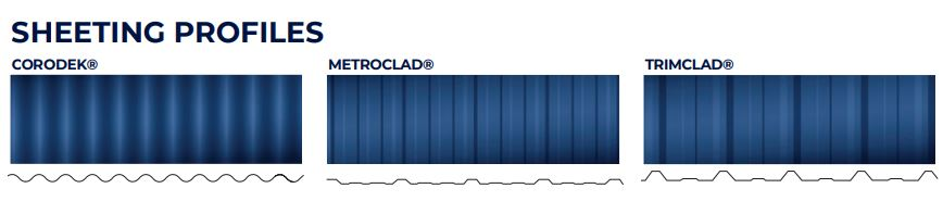 Colorbond Sheeting Profiles